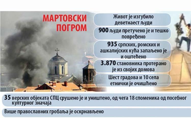 Фото: Новости, VN