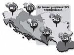 СФРЈ ЈЕ ДУГОВАЛА 20 МИЛИЈАРДИ: Укупни дуг република бивше Jугославије 104 милијарде евра