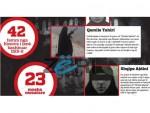 ЗЕРИ: Жене са Косова на челу кампова ИД у Сирији
