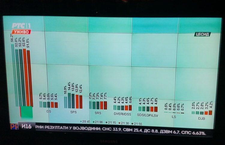 Izbori 2016