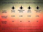 ЗЛОЧИНЦИ: НАТО бомбардовао СР Југославију више него Либију, Ирак, Сирију и Авганистан заједно