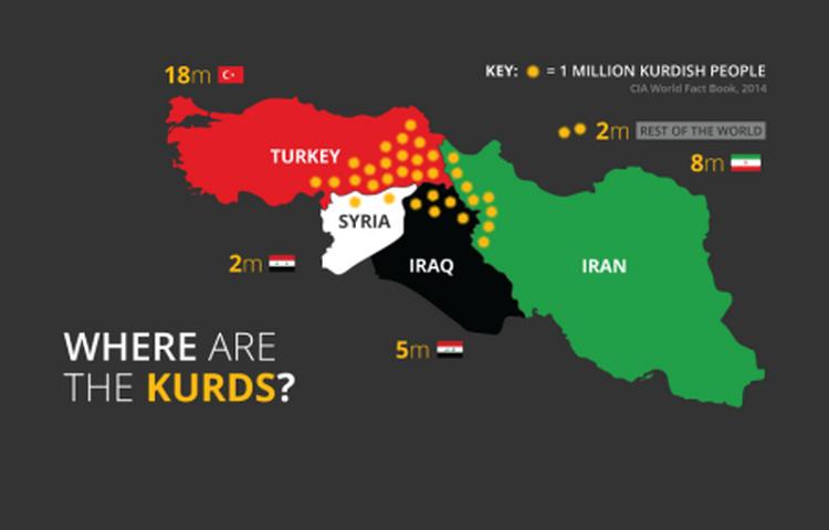 kurds4
