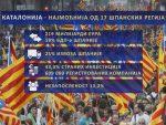 УСИЈАЊЕ: Највећа политичка криза у Шпанији доживјела врхунац