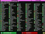 ГЛАСАЊЕ У ГС УН: Трампова одлука о Јерусалиму ништавна; Израел одбацио гласање УН-а