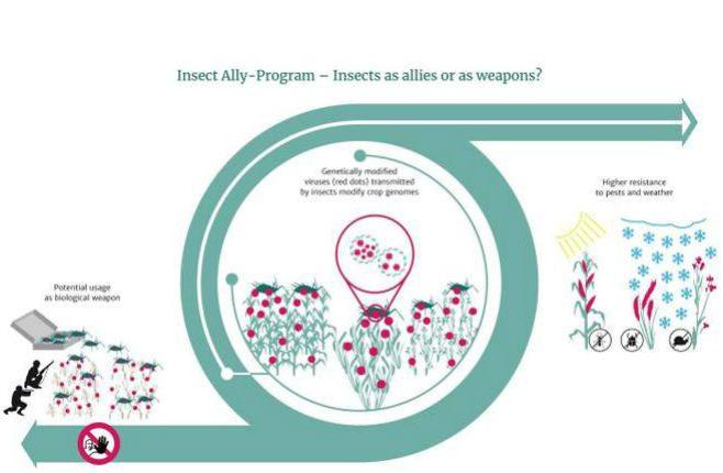 """""""ИНДИПЕНДЕНТ"""": Американци стварају нову класу биолошког оружја"""