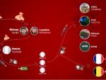 КОСОВО: Џихадисти планирали нападе на Грачаницу, Митровицуу и КФОР