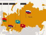 ЧЕПУРИН: Ускоро одлука о успостављању зоне слободне трговине између Србије и ЕЕЗ